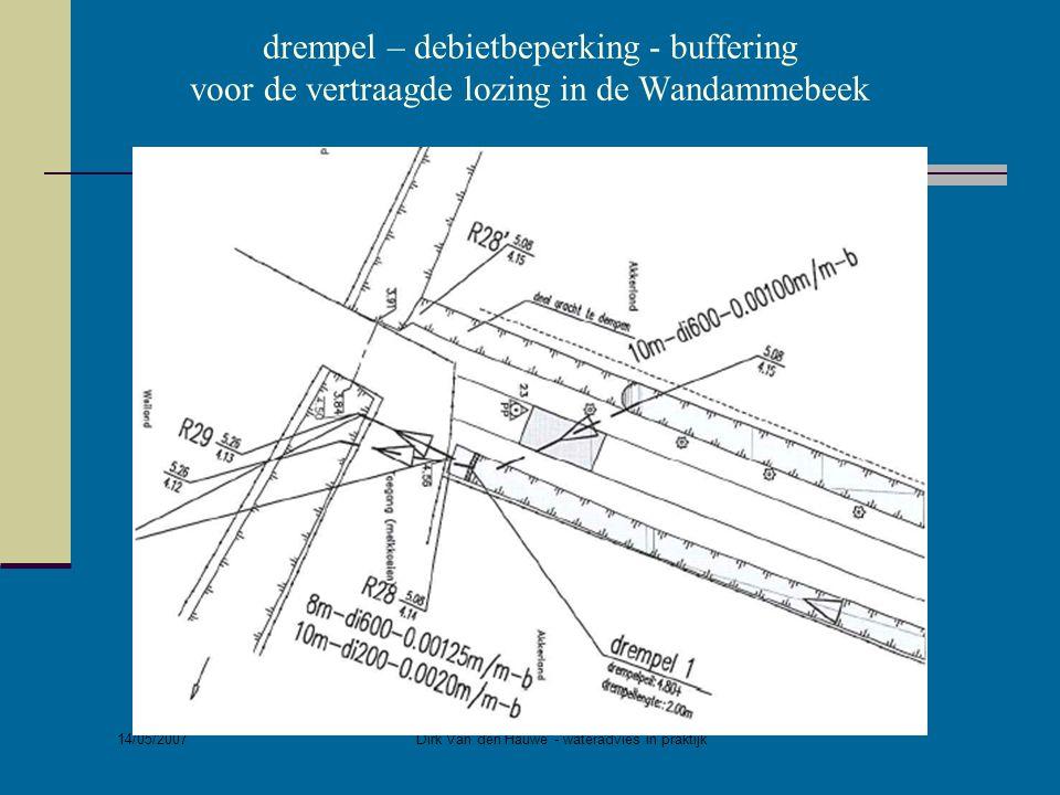14/05/2007 Dirk Van den Hauwe - wateradvies in praktijk