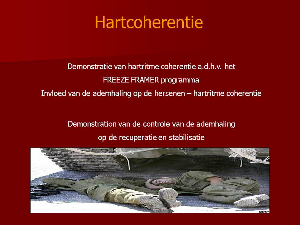 Hartcoherentie Demonstratie van hartritme coherentie a.d.h.v. het FREEZE FRAMER programma Invloed van de ademhaling op de hersenen – hartritme coheren