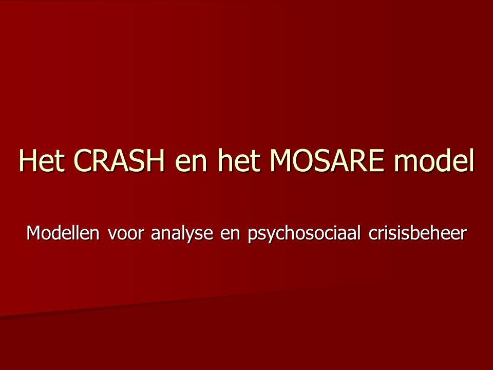 Het 3D – CRASH model DE SOIR, 2005 1- Functie Het CRASH model laat toe om de typologie van crisissituaties te analyseren 2- Model Opgebouwd rond drie variabelen : 3- Doelstelling : Het CRASH model is een instrument voor beslissingsondersteuning.
