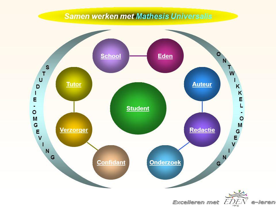 Student Tutor Samen werken met Mathesis Universalis Redactie Eden Confidant Verzorger School Onderzoek S T U D I E - O M G E V I N G O N T W I K E L - O M G E V I N G Auteur