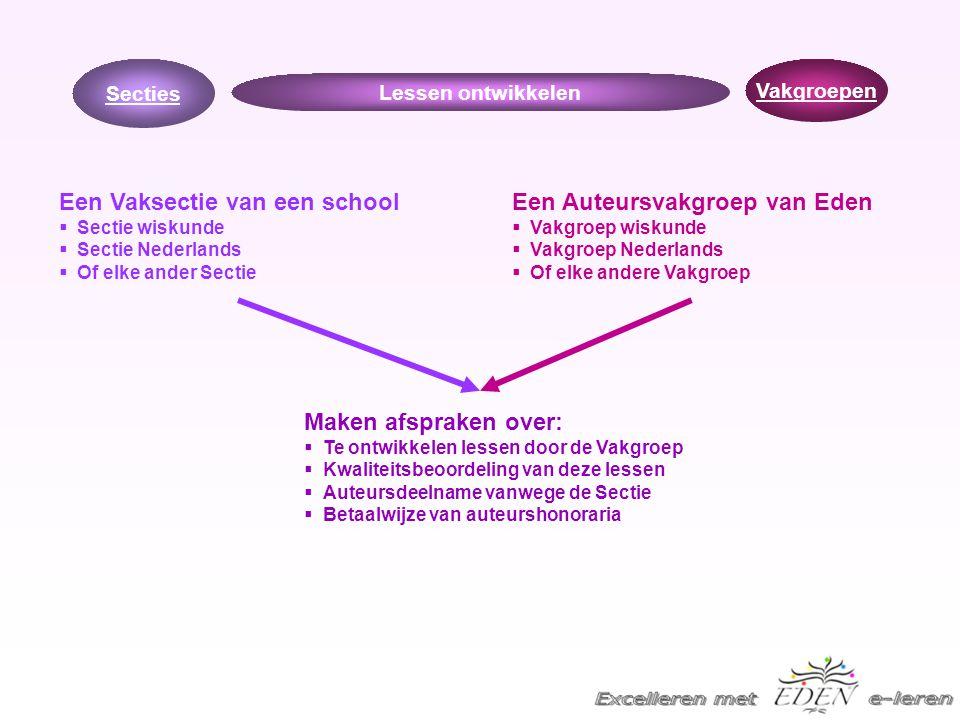 Vakgroepen Secties Lessen ontwikkelen Een Vaksectie van een school  Sectie wiskunde  Sectie Nederlands  Of elke ander Sectie Een Auteursvakgroep va