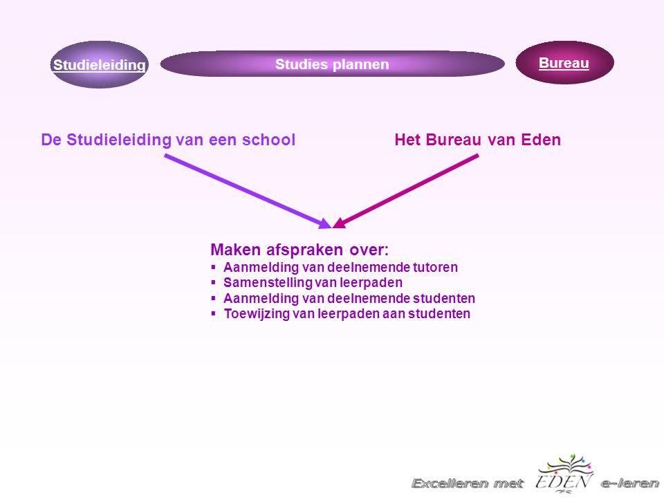 Bureau Studieleiding Studies plannen De Studieleiding van een schoolHet Bureau van Eden Maken afspraken over:  Aanmelding van deelnemende tutoren  S