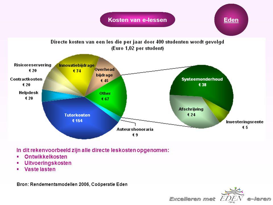 Kosten van e-lessen In dit rekenvoorbeeld zijn alle directe leskosten opgenomen:  Ontwikkelkosten Ontwikkelkosten  Uitvoeringskosten Uitvoeringskost