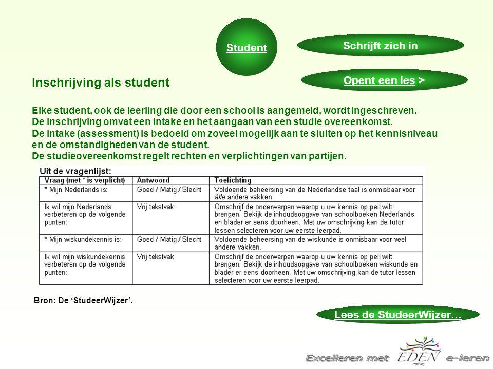 Student Lees de StudeerWijzer… Schrijft zich in Inschrijving als student Elke student, ook de leerling die door een school is aangemeld, wordt ingesch