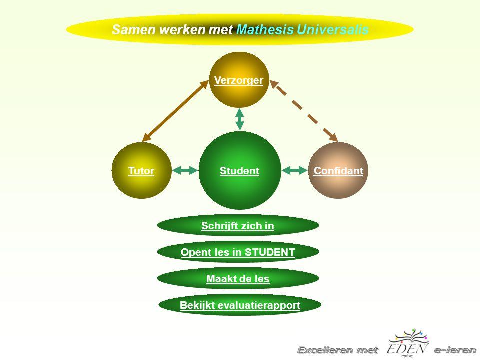 Kiest een alternatief > Student Dit alternatief wordt gekozen