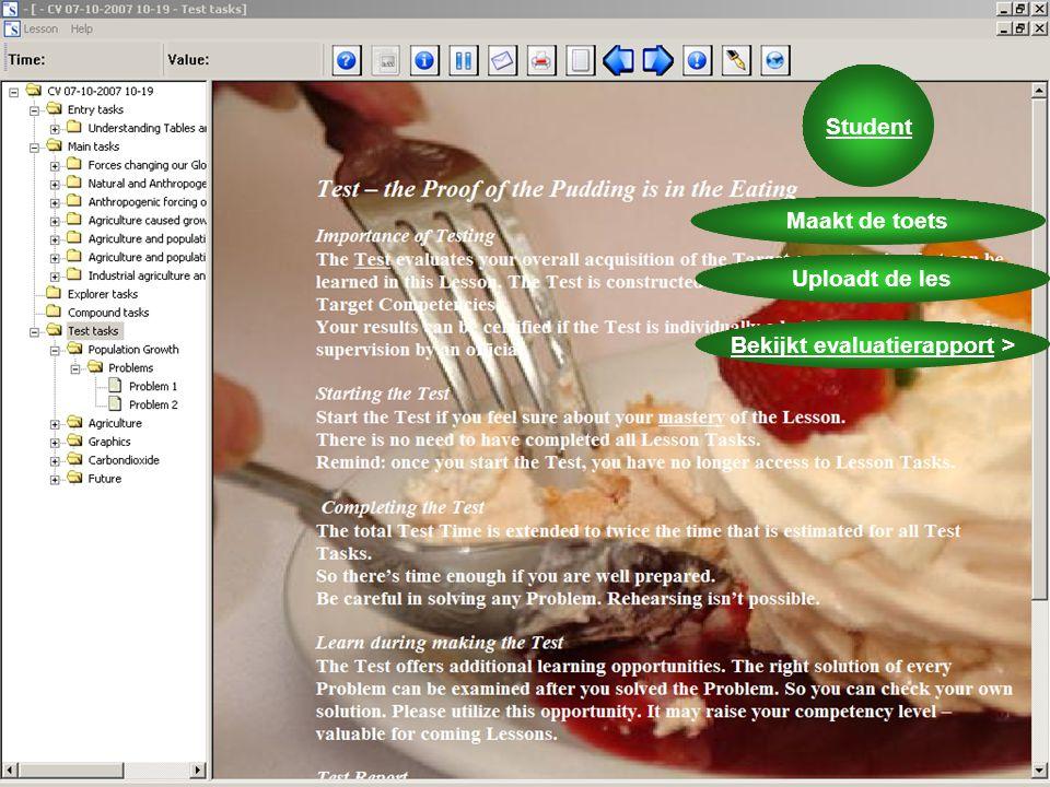 Maakt de toets Student Uploadt de les Bekijkt evaluatierapport >