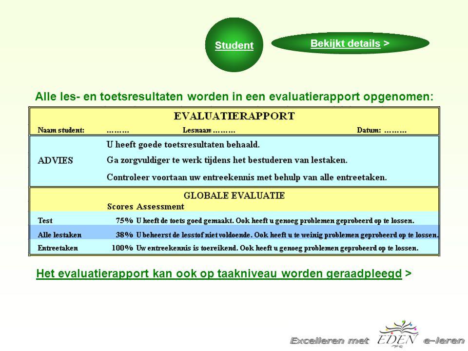 Alle les- en toetsresultaten worden in een evaluatierapport opgenomen: Student Bekijkt details > Het evaluatierapport kan ook op taakniveau worden ger