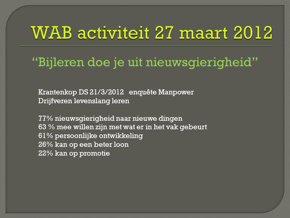 Bijleren doe je uit nieuwsgierigheid Krantenkop DS 21/3/2012 enquête Manpower Drijfveren levenslang leren 77% nieuwsgierigheid naar nieuwe dingen 63 % mee willen zijn met wat er in het vak gebeurt 61% persoonlijke ontwikkeling 26% kan op een beter loon 22% kan op promotie