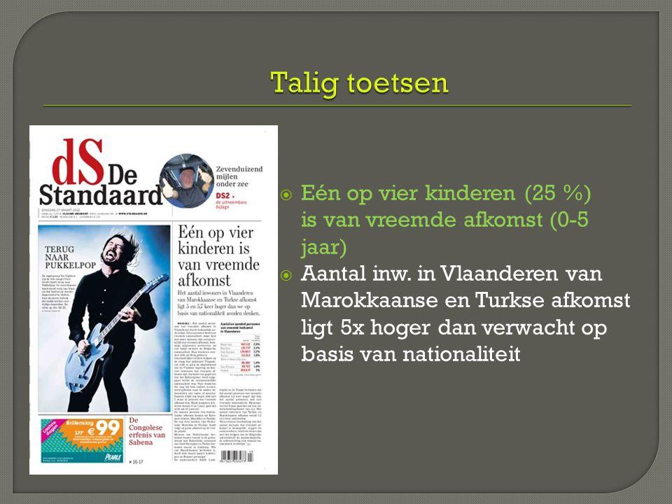  Eén op vier kinderen (25 %) is van vreemde afkomst (0-5 jaar)  Aantal inw. in Vlaanderen van Marokkaanse en Turkse afkomst ligt 5x hoger dan verwac