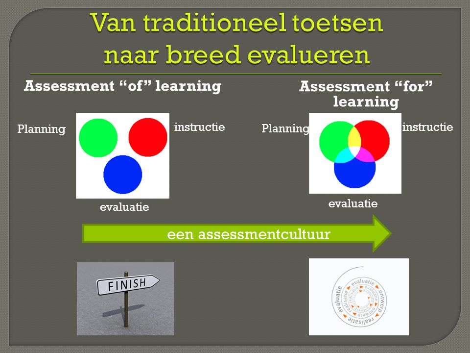 Assessment of learning Assessment for learning Planning instructie evaluatie een assessmentcultuur