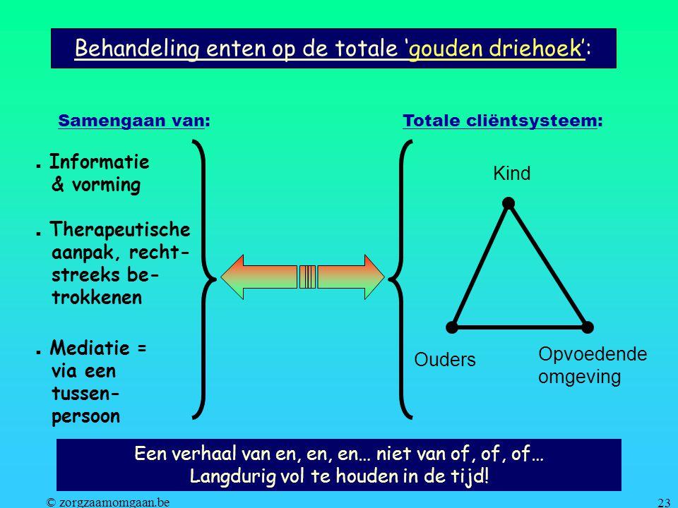 Behandeling enten op de totale 'gouden driehoek':. Informatie & vorming. Therapeutische aanpak, recht- streeks be- trokkenen. Mediatie = via een tusse