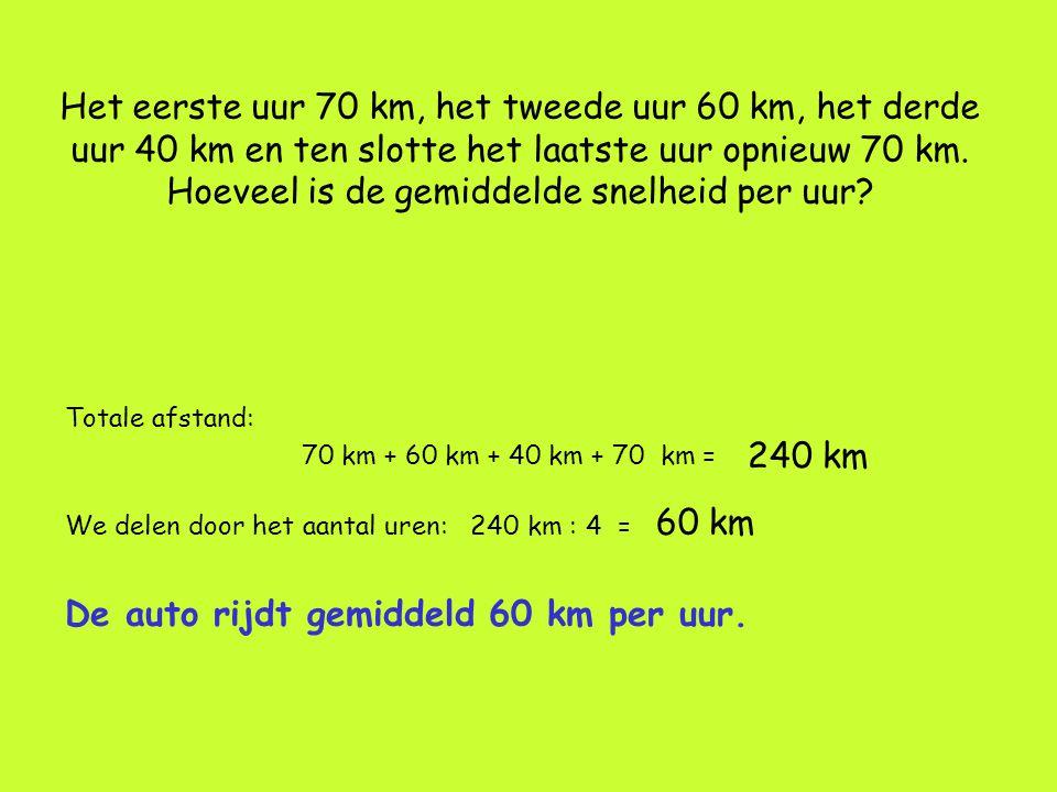 Het eerste uur 70 km, het tweede uur 60 km, het derde uur 40 km en ten slotte het laatste uur opnieuw 70 km. Hoeveel is de gemiddelde snelheid per uur