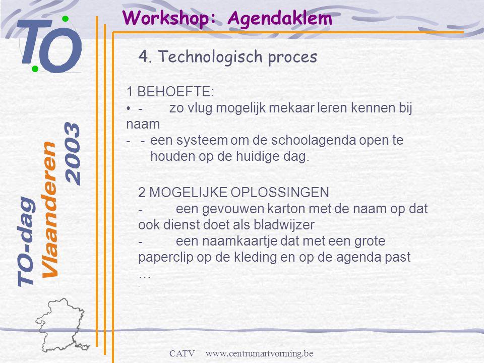 CATV www.centrumartvorming.be Workshop: Agendaklem 4. Technologisch proces 1 BEHOEFTE: •- zo vlug mogelijk mekaar leren kennen bij naam - - een systee