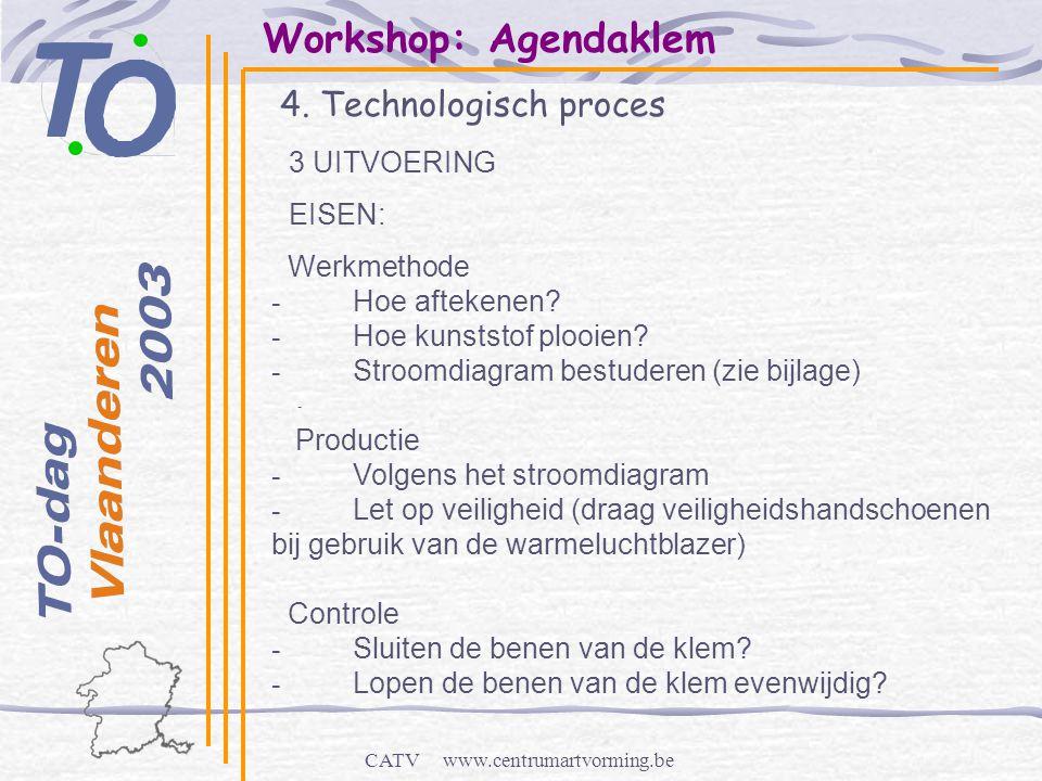 CATV www.centrumartvorming.be Workshop: Agendaklem 4. Technologisch proces - 3 UITVOERING EISEN: Werkmethode - Hoe aftekenen? - Hoe kunststof plooien?