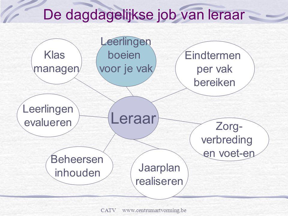 CATV www.centrumartvorming.be De dagdagelijkse job van leraar Leraar Beheersen inhouden Zorg- verbreding en voet-en Jaarplan realiseren Klas managen L