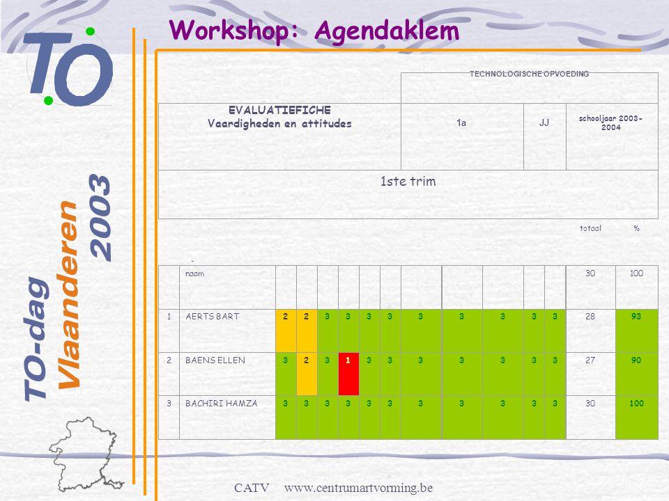 CATV www.centrumartvorming.be Workshop: Agendaklem - EVALUATIEFICHE Vaardigheden en attitudes totaal% TECHNOLOGISCHE OPVOEDING 1aJJ schooljaar 2003- 2