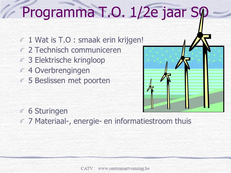 CATV www.centrumartvorming.be Programma T.O. 1/2e jaar SO 1 Wat is T.O : smaak erin krijgen! 2 Technisch communiceren 3 Elektrische kringloop 4 Overbr