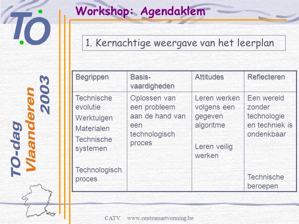 CATV www.centrumartvorming.be Workshop: Agendaklem 1. Kernachtige weergave van het leerplan Begrippen Basis- vaardigheden AttitudesReflecteren Technis