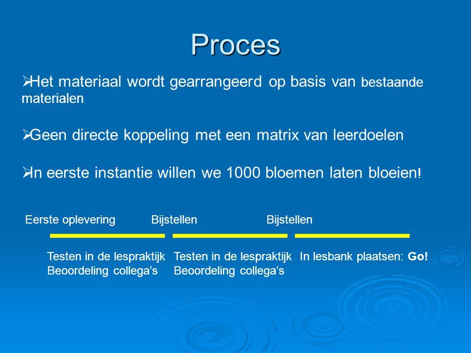 Proces  Het materiaal wordt gearrangeerd op basis van bestaande materialen  Geen directe koppeling met een matrix van leerdoelen  In eerste instant