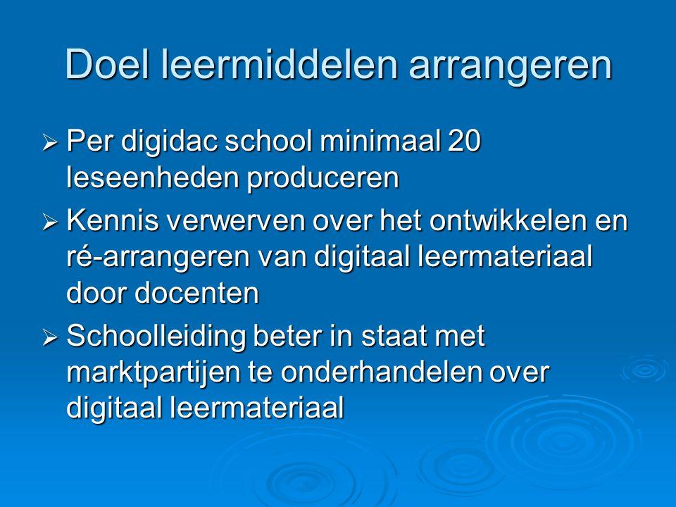 Doel leermiddelen arrangeren  Per digidac school minimaal 20 leseenheden produceren  Kennis verwerven over het ontwikkelen en ré-arrangeren van digi