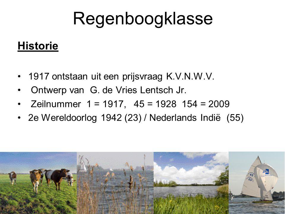 Regenboogklasse Historie •1917 ontstaan uit een prijsvraag K.V.N.W.V.