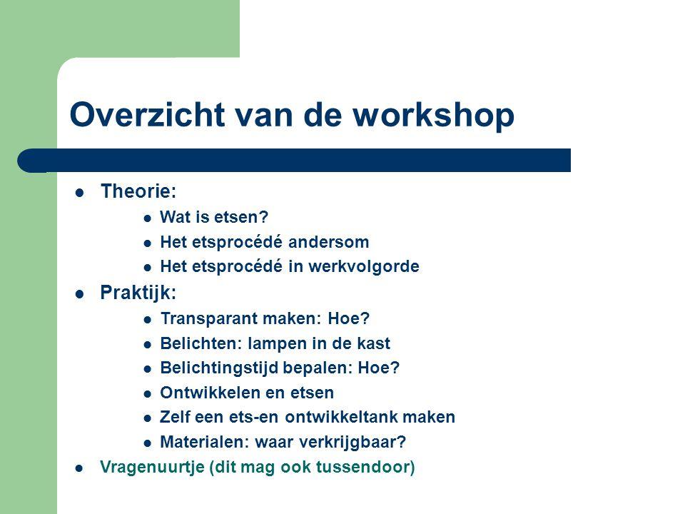 Overzicht van de workshop TTheorie: WWat is etsen.