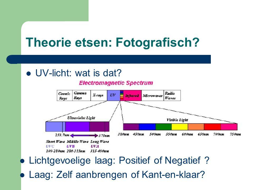 Theorie etsen: Fotografisch. LLichtgevoelige laag: Positief of Negatief .