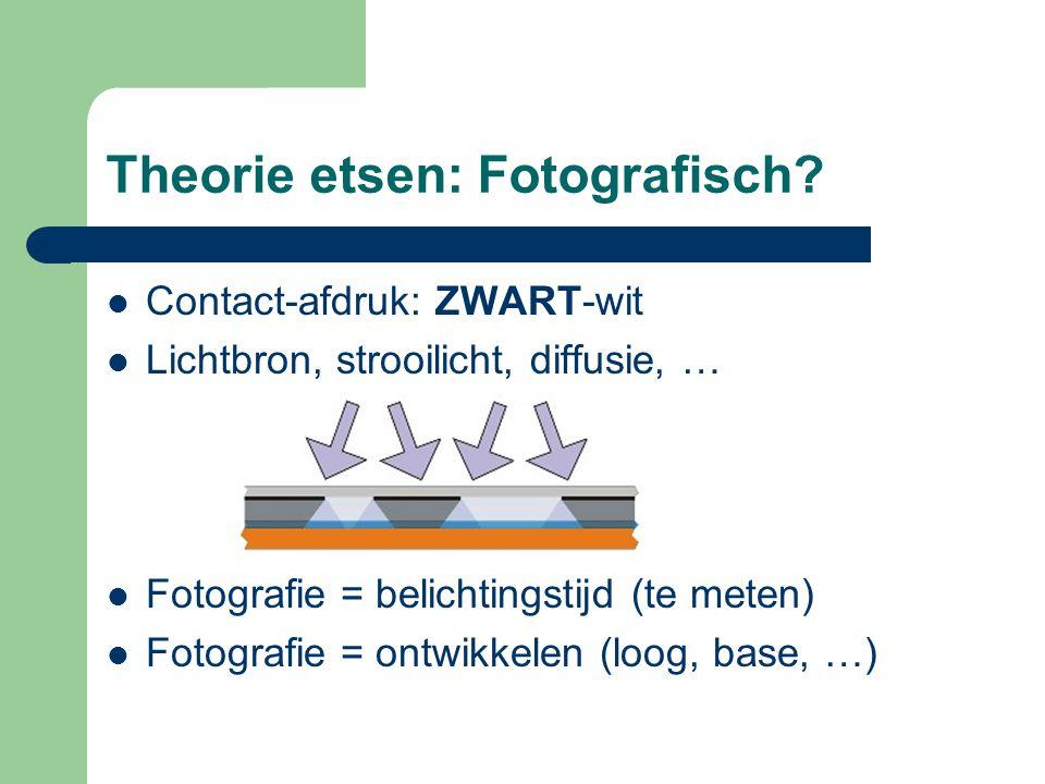 Theorie etsen: Fotografisch.
