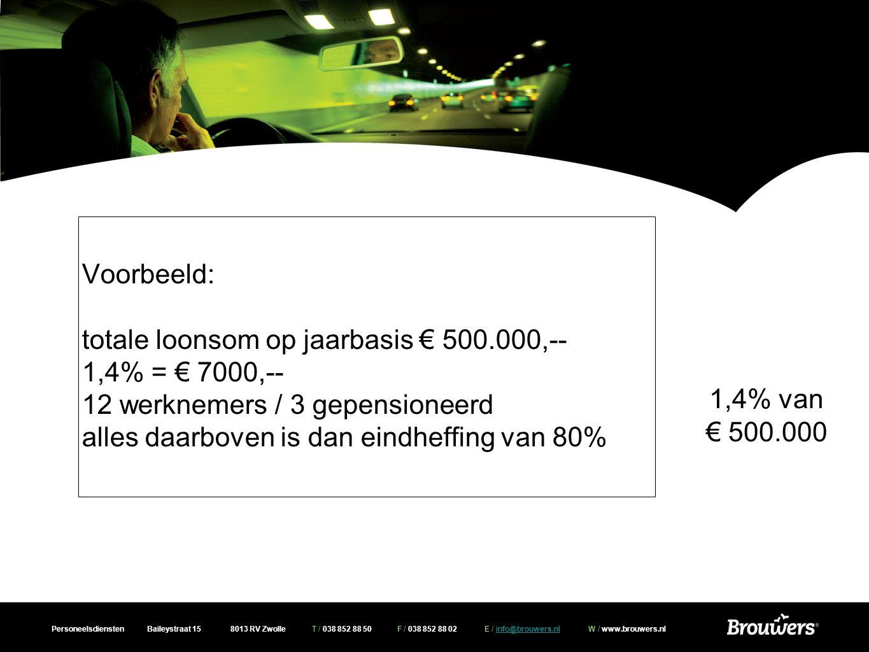 Personeelsdiensten Baileystraat 15 8013 RV Zwolle T / 038 852 88 50 F / 038 852 88 02 E / info@brouwers.nl W / www.brouwers.nlinfo@brouwers.nl Voorbeeld: totale loonsom op jaarbasis € 500.000,-- 1,4% = € 7000,-- 12 werknemers / 3 gepensioneerd alles daarboven is dan eindheffing van 80% 1,4% van € 500.000