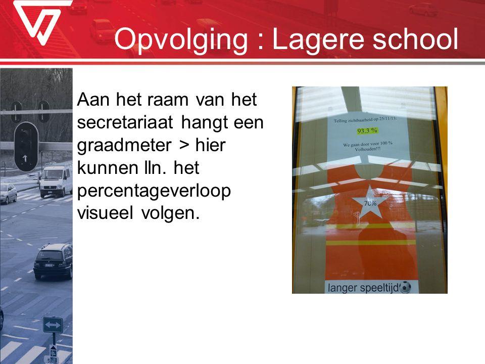 Opvolging : Lagere school Aan het raam van het secretariaat hangt een graadmeter > hier kunnen lln. het percentageverloop visueel volgen.