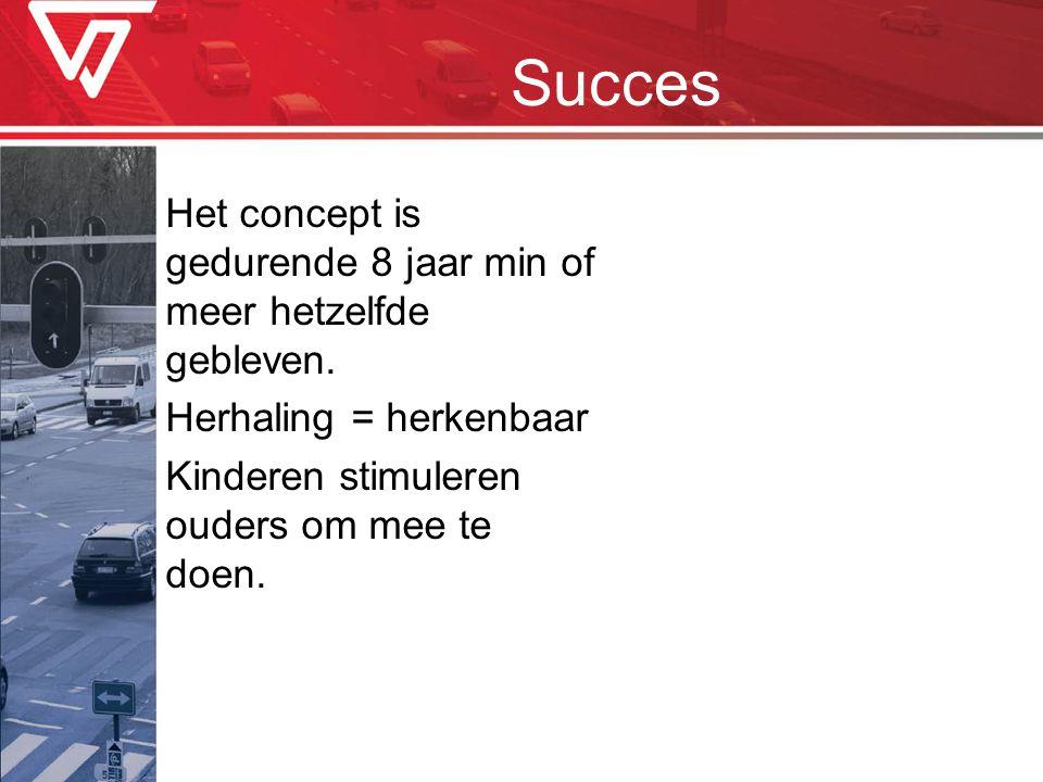 Succes Het concept is gedurende 8 jaar min of meer hetzelfde gebleven. Herhaling = herkenbaar Kinderen stimuleren ouders om mee te doen.