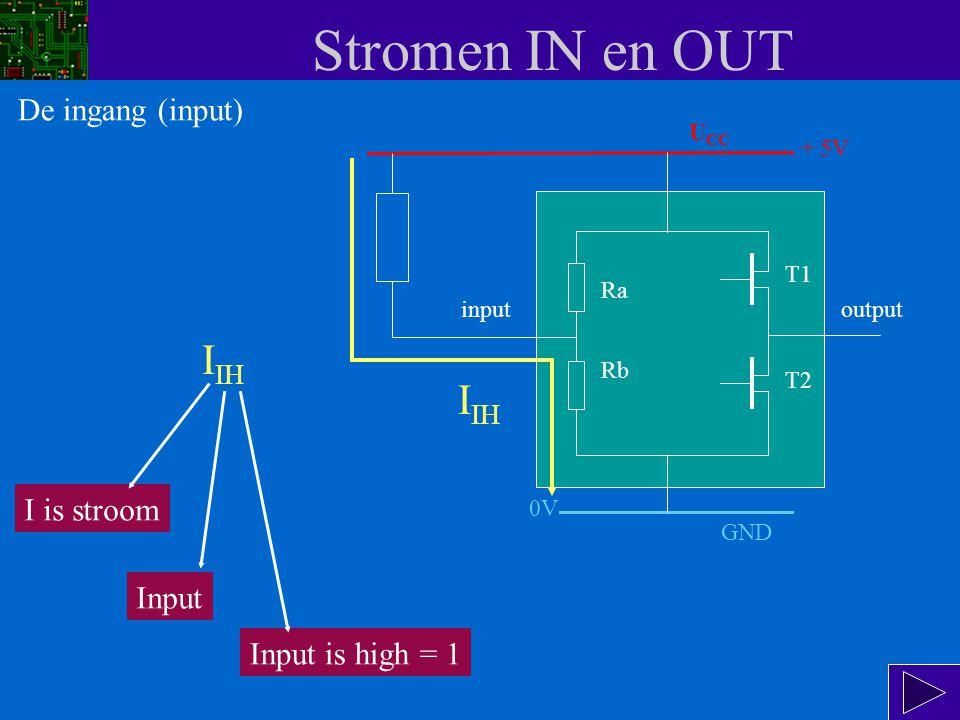 Stromen IN en OUT input Ra Rb T1 T2 output De ingang is logisch 1.