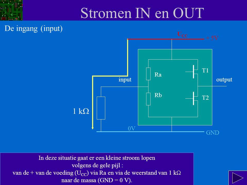 Stromen IN en OUT input Ra Rb T1 T2 output We kunnen op de ingang een 0 plaatsen door deze te verbinden met de 0 (- pool) van de voedingsspanning (GND).