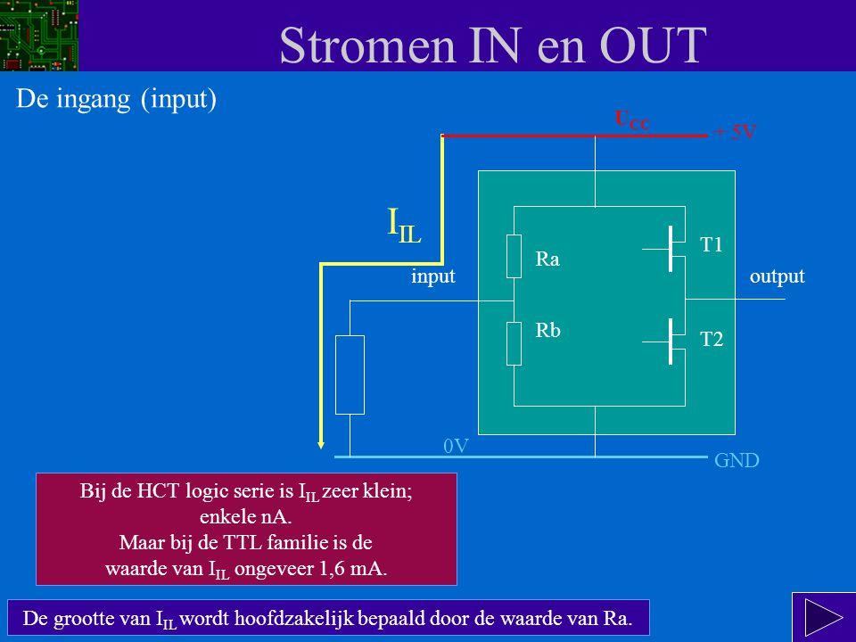 Stromen IN en OUT De grootte van I IL wordt hoofdzakelijk bepaald door de waarde van Ra.