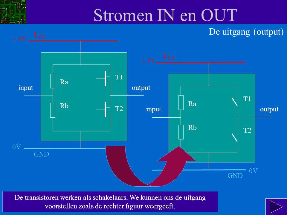 Stromen IN en OUT De uitgang van een digitaal IC bezit meestal 2 transistoren of FETs.