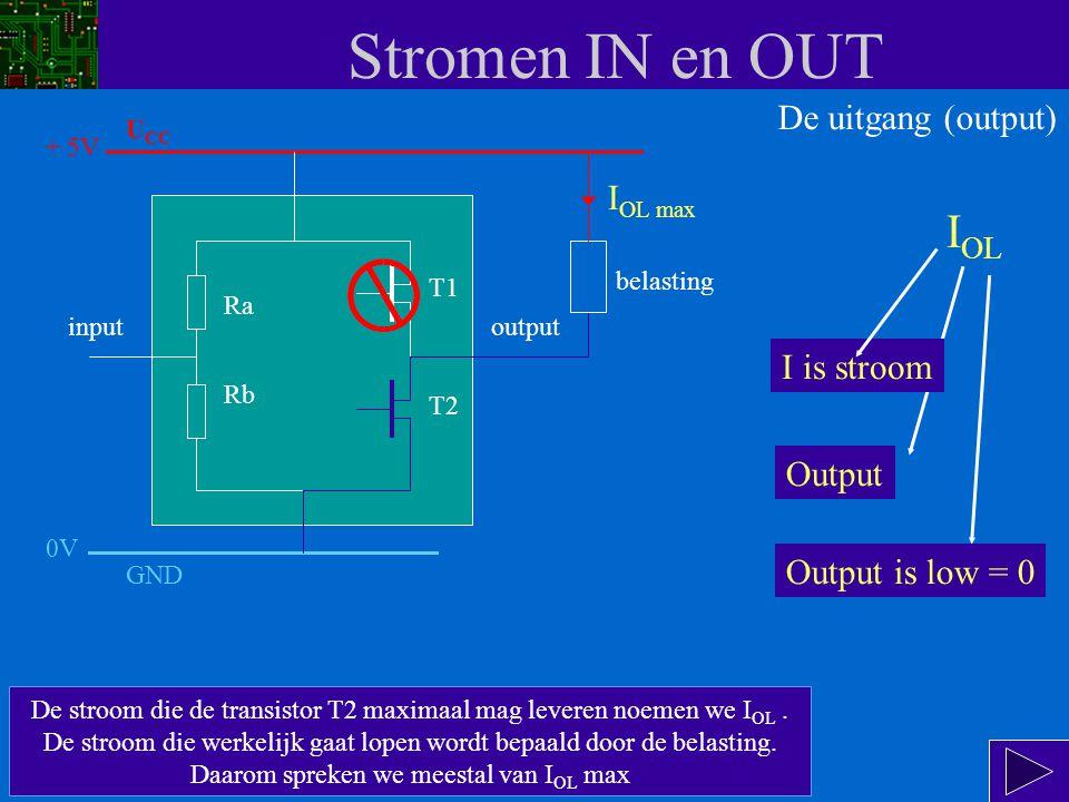 Stromen IN en OUT input Ra Rb T1 T2 output De uitgang (output) De stroom die maximaal door transistor T2 mag lopen, noemen we I OL.