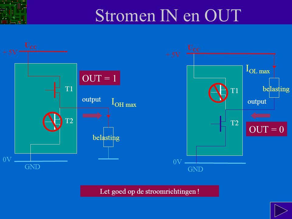 Stromen IN en OUT input Ra Rb T1 T2 output De uitgang (output) belasting I OL max I OL I is stroom Output Output is low = 0 De stroom die de transistor T2 maximaal mag leveren noemen we I OL.