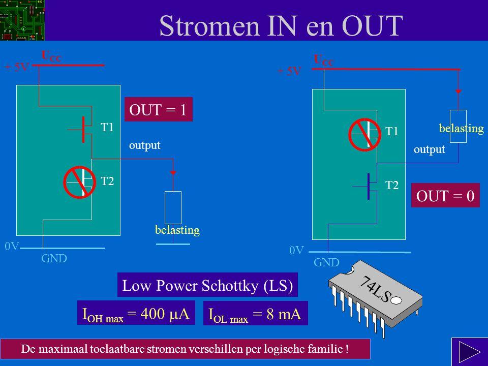 Stromen IN en OUT T1 T2 output I OL max = 16 mA T1 T2 output belasting I OH max = 400  A OUT = 0 OUT = 1 belasting Normale TTL logica 74 De maximaal toelaatbare stromen verschillen per logische familie .