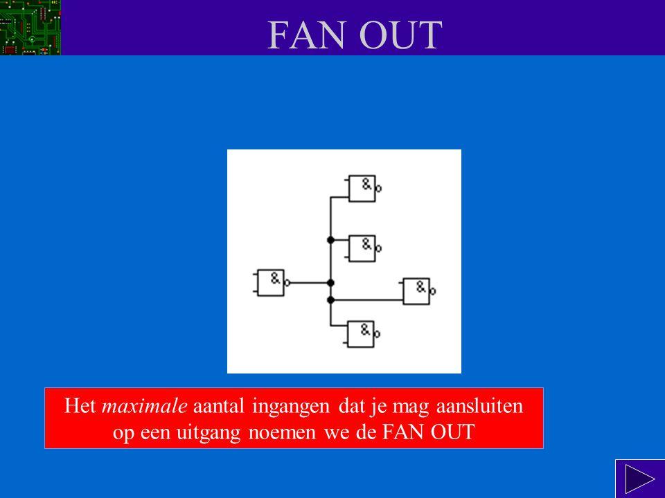 FAN OUT In de meeste gevallen wordt het signaal dat door een logische schakeling wordt geleverd aangesloten op de ingangen van een volgend IC.