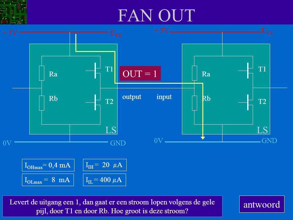 FAN OUT Stel: we hebben te maken met TTL IC's uit de LS familie.