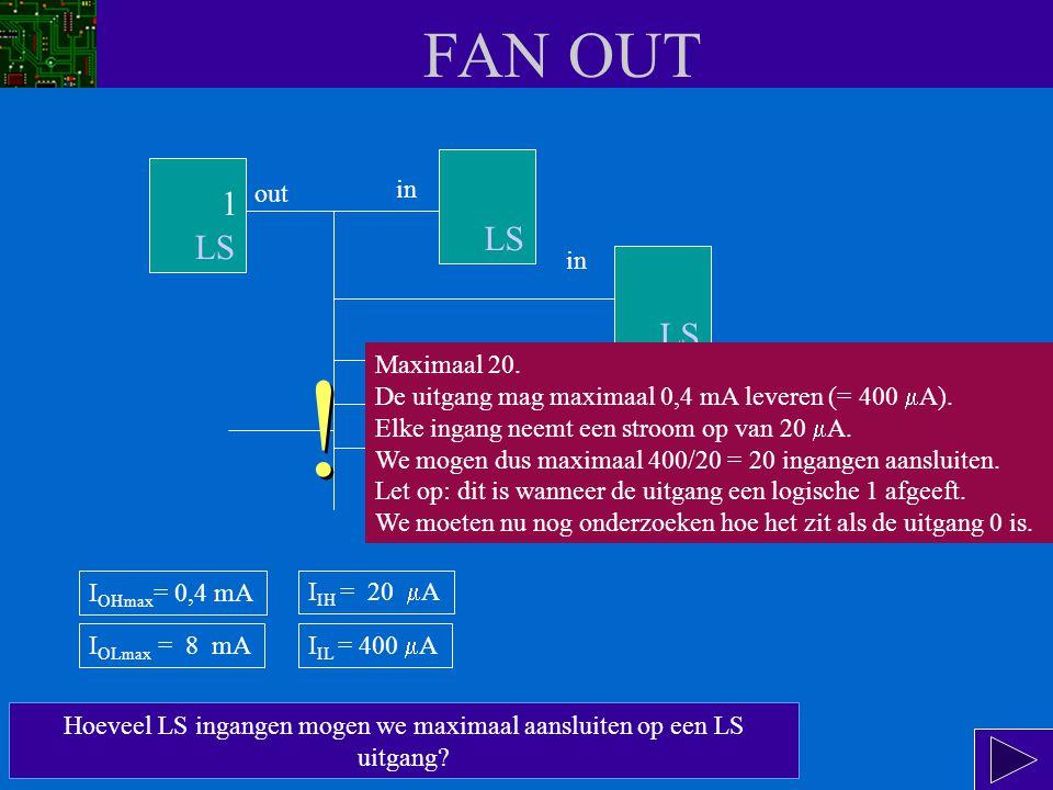 FAN OUT Hoeveel LS ingangen mogen we maximaal aansluiten op een LS uitgang.