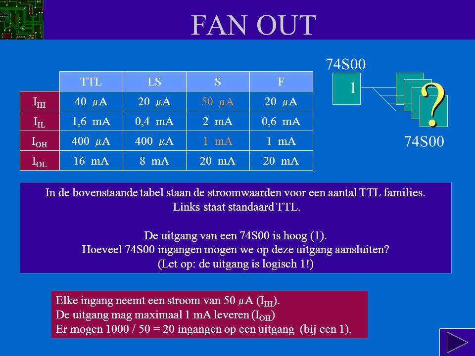 FAN OUT In de bovenstaande tabel staan de stroomwaarden voor een aantal TTL families.