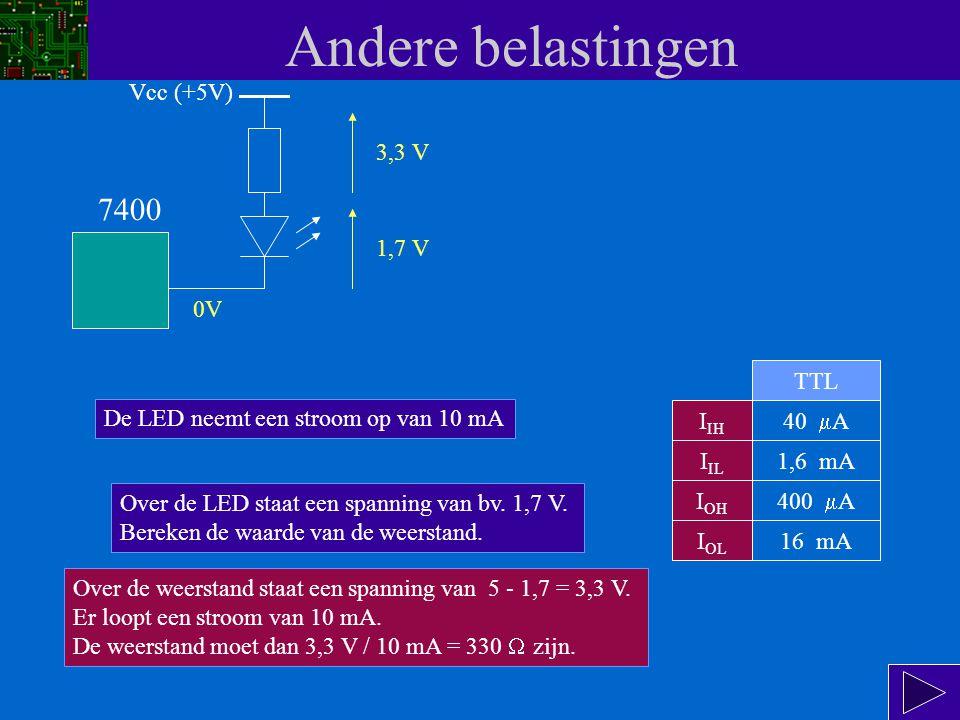 Andere belastingen I IH I IL I OH I OL 40  A 1,6 mA 400  A 16 mA TTL 7400 De LED neemt een stroom op van 10 mA U CC (+5V) Over de LED staat een spanning van bv.