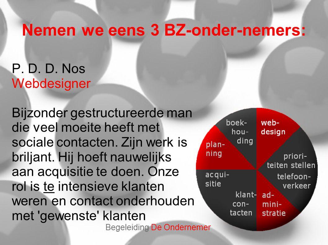 Nemen we eens 3 BZ-onder-nemers: P. D. D. Nos Webdesigner Bijzonder gestructureerde man die veel moeite heeft met sociale contacten. Zijn werk is bril