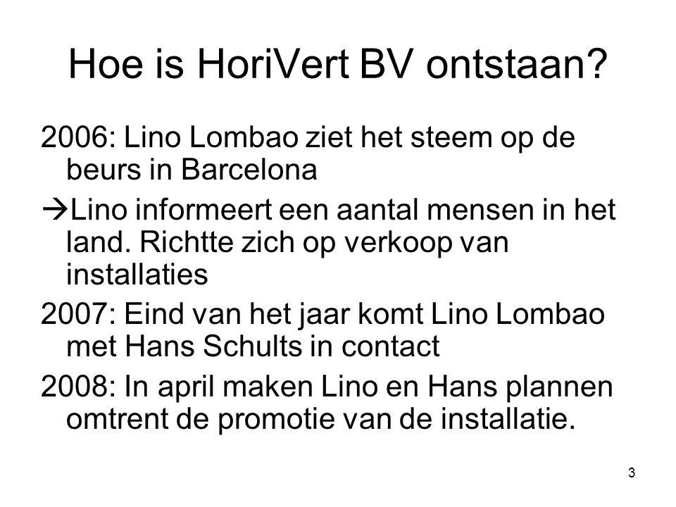 3 Hoe is HoriVert BV ontstaan? 2006: Lino Lombao ziet het steem op de beurs in Barcelona  Lino informeert een aantal mensen in het land. Richtte zich