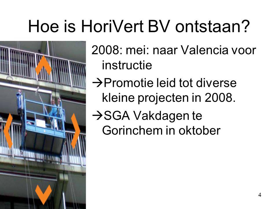 5  De installatie wekt de interesse van vele ondernemers  Een ondernemingsplan wordt gemaakt Hoe is HoriVert BV ontstaan?