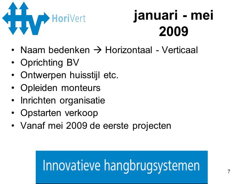 7 januari - mei 2009 •Naam bedenken  Horizontaal - Verticaal •Oprichting BV •Ontwerpen huisstijl etc. •Opleiden monteurs •Inrichten organisatie •Opst