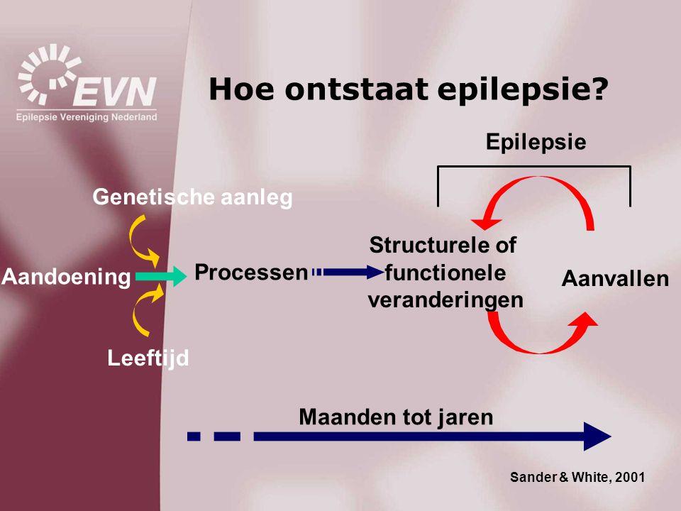 Structurele of functionele veranderingen Processen Genetische aanleg Leeftijd Aanvallen Maanden tot jaren Epilepsie Sander & White, 2001 Aandoening Ho