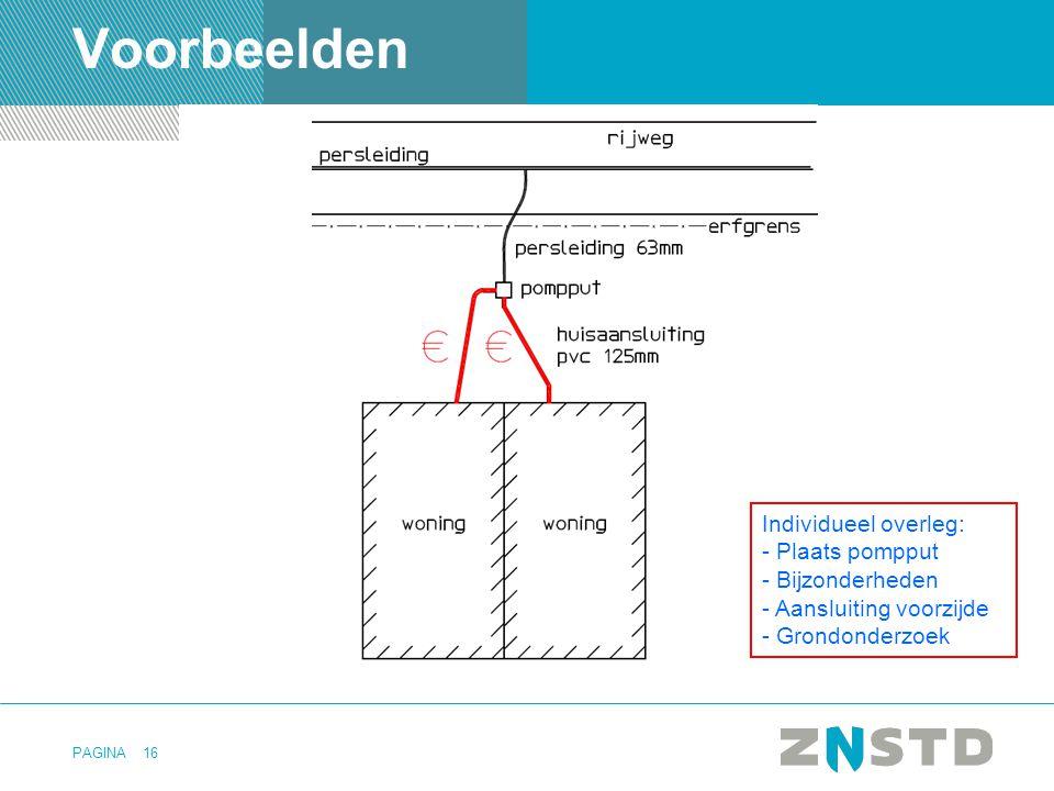 PAGINA16 Voorbeelden Individueel overleg: - Plaats pompput - Bijzonderheden - Aansluiting voorzijde - Grondonderzoek