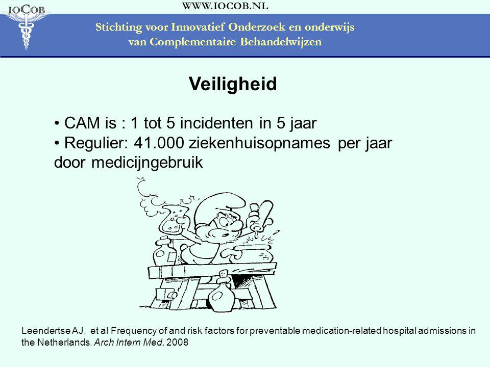 WWW.IOCOB.NL Stichting voor Innovatief Onderzoek en onderwijs van Complementaire Behandelwijzen Er is slechts één geneeskunde, gebaseerd op effectiviteit, kosteneffectiviteit en veiligheid Zinnige Geneeskunde